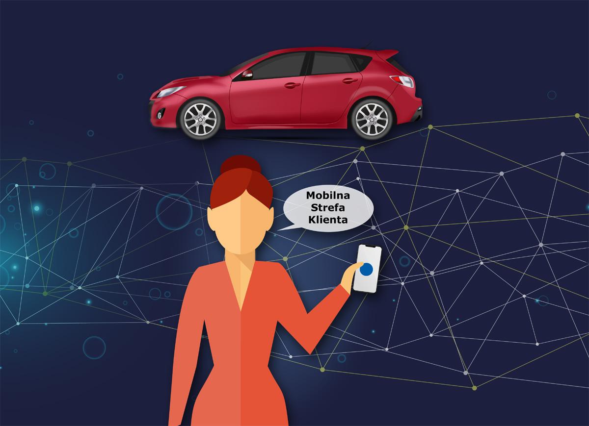 Mobilna Strefa Klienta SYNERGIZER